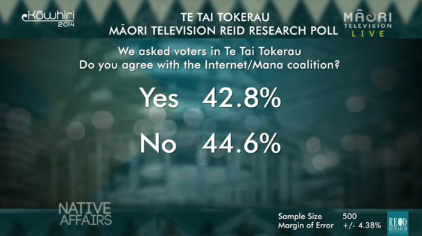 Te Tai Tokerau Māori TV Reid Research Poll result 2014 - Internet MANA coalition